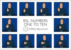 Numbers 1-10 (British Sign Language - BSL)