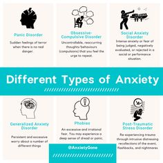 Overcoming Anxiety, Anxiety Help, Social Anxiety, Types Of Mental Health, Mental And Emotional Health, Types Of Anxiety Disorders, Mental Health Disorders, Cognitive Therapy, Occupational Therapy