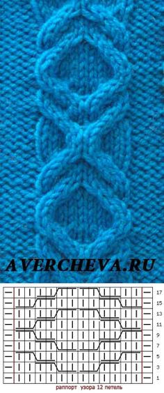 Knitting Machine Patterns, Knitting Paterns, Crochet Stitches Patterns, Knitting Charts, Easy Knitting, Stitch Patterns, Knitting Humor, How To Purl Knit, Loom Knitting