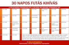 30-napos-futo-edzesterv Sagging Skin, Thigh Exercises, Summer Body, Just Run, Herbal Remedies, Gym Workouts, Healthy Life, The Cure, Health Fitness