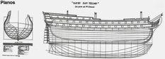 Planos del buque español de 74 cañones San Telmo.