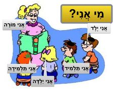 Who am I? Introducing yourself in Hebrew - MFL Resource by Yael Zegze.