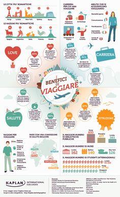 Infografica sui benefici di viaggiare #insiemenelmondo #amerigovaltrompia