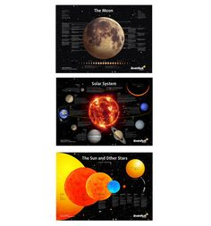 Levenhuk Space Posters Set MPN 61052