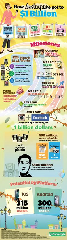 "Instagram is a famous mobile photo app with image filters and social networking capabilities. It has over 300 million registered users and a billion photos uploaded. Instagram's rise from a simple ""snap a photo, apply a filter"" mobile app to Facebook's newest baby is a developer's dream story if we ever heard one.     Infographic labs created a cool infographic a look at Instagram's journey to their billion dollar acquisition."