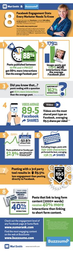 http://www.marismith.com/wp-content/uploads/2015/09/mari-smith-buzzsumo-8-facebook-stats-infographic.png