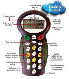 Genee pad Student Handset