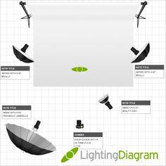 lightingdiagram.com - a site to share photography lighting diagrams