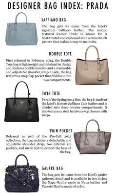 Designer bag index - Prada Moda Fashion, Fashion 101, Fashion Bags, Fashion  Handbags 21e7edd996