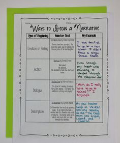 Teaching Writing Through a Workshop - Ashleigh's Education Journey