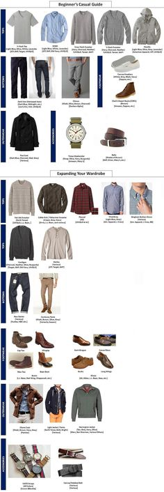Wardrobe Essentials #infographic #menstyle #essentials #wardrobe #menswear