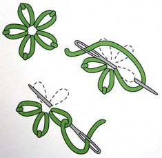 Diy Embroidery Flowers, Simple Embroidery Designs, Basic Embroidery Stitches, Crewel Embroidery, Embroidery For Beginners, Hand Embroidery Patterns, Embroidery Techniques, Cross Stitch Embroidery, Embroidery Thread