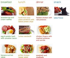 Image from http://thebestcookierecipes.net/wp-content/uploads/2014/12/quick-weight-loss-recipes.jpg.