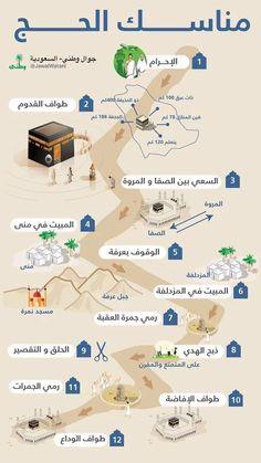 """Quel est le sens et le statut de """" - Musulman et fier de l\'être - Bloguez.com"""