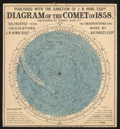 Diagram of the Comet of 1858 from the National Maritime Museum collection. Chart illustrating the discovery of a new comet, Astronomy Tattoo, Astronomy Quotes, Celestial Map, Astronomy Pictures, Star Chart, Maritime Museum, Astrophysics, Photo Wall Collage, Cool Posters