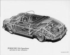 karamelocycles: Porsche 356