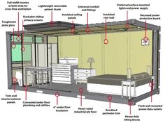 Shipping container house plans and cost 2 bedroom container homes,cabins made from shipping containers cargo container buildings,container home layouts cost to build shipping container homes. Shipping Container Buildings, Shipping Container Home Designs, Container House Plans, Container House Design, Shipping Containers, Container Houses, 20ft Container, Building A Container Home, Cargo Container