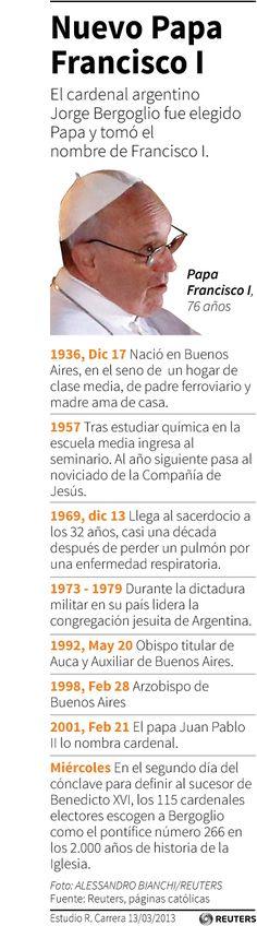¿Quién es el papa Francisco? Aquí algunos datos del primer pontífice latinoamericano, Jorge Mario Bergoglio.