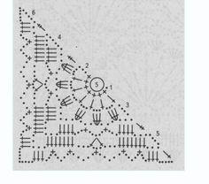 Incluyendo los disntintos motivos y puntadas con moldes de base