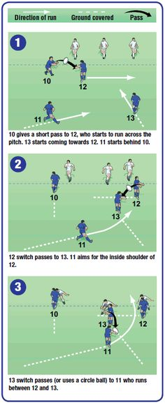 Backs Move Called Spaghetti Soccer Practice Drills Skills Rugby Club Sport