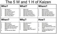 Lean Six Sigma 5 W of Kaizen(pcv)🌸