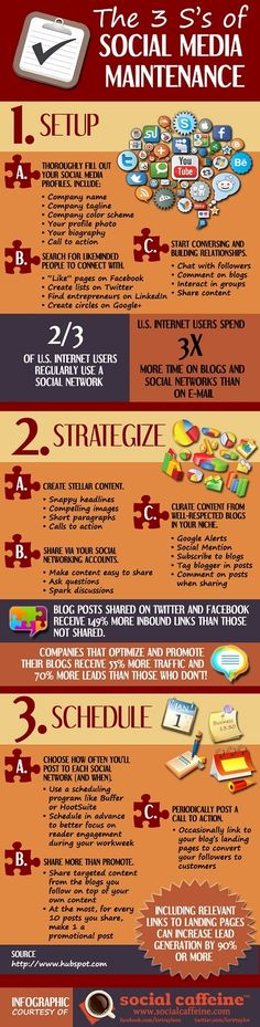 https://social-media-strategy-template.blogspot.com/ The 3 S's of Social Media Maintenance - how to set up social media strategy [infographic] via Social Caffeine