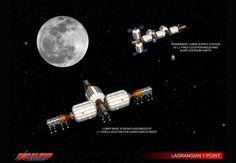Bigelow Space stations