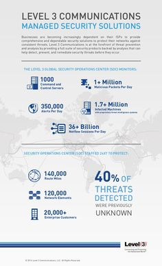 A look at how our Security Operations Center is keeping the Internet safe. SOC