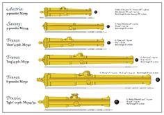 1732 : 1759 Tubos de diferentes cañones.