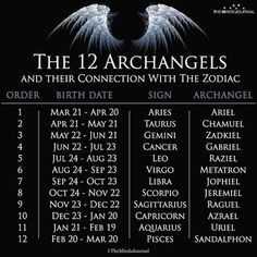 The 12 Archangels and their Connection With The Zodiac Signs - sternzeichen verseau vierge zodiaque Numerology Numbers, Astrology Numerology, Numerology Chart, Astrology Zodiac, Astrology Signs, Astrology Planets, Astrology Houses, Astrology Chart, Zodiac Art
