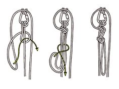 Locking off a rope with direct protection at the belay station, here using the UIAA belay method with a Munter hitch on an HMS carabiner. The second knot has been tied as a backup against undesired unravelling. Paracord Knots, Rope Knots, Climbing Rope, Mountain Climbing, Rappelling, In Case Of Emergency, Mountaineering, Climbers, Outdoor Life