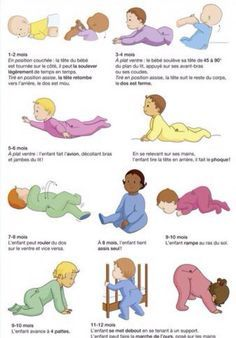 Kids Discover Excellent baby time detail are readily available on our site. Check it out and you wont be sorry you did. Baby Massage Massage Bebe Baby Schlafplan Baby Toys Baby Play Baby Health Kids Health Stages Of Baby Development Baby Development Chart Baby Development Chart, Stages Of Baby Development, Toddler Development, Baby Massage, Baby Health, Kids Health, Baby Schlafplan, Baby Sleep Schedule, Baby Growth