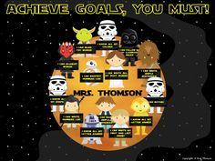 Star Wars Data Board for Kindergarten.