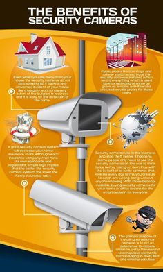 The benefits of security cameras. - Home Security Camera - Ideas of Home Security Camera - The benefits of security cameras. Home Security Tips, Wireless Home Security Systems, Security Camera System, Security Surveillance, Security Alarm, Surveillance System, Safety And Security, Security Cameras For Home, House Security