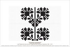 http://www.sfatulbatranilor.ro/threads/9211-Cusaturi-populare/page15