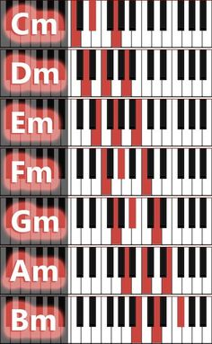 Spectacular How To Learn To Play Piano Chords. Ethereal How To Learn To Play Piano Chords. Piano Lessons, Music Lessons, Guitar Lessons, Art Lessons, Piano Sheet Music Letters, Piano Music Notes, Music Wall, Music Theory Guitar, Music Chords