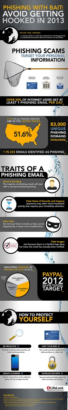 Thanks to LifeLock, UGNN shares this important infographic that teaches all about the cybercrime technique known as phishing ...