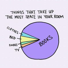 11 Charts That Accurately Sum Up Being A Book Nerd. This chart is my life