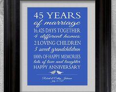 4Oth Wedding Anniversary Gift RUBY by PrintsbyChristine on Etsy