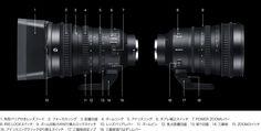 SELP18110G 特長 | デジタル一眼カメラα(アルファ) | ソニー