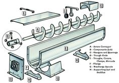Screw Conveyors: Screw conveyors by Advance Dynamics & Supply are…