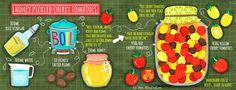 Food Illustrations – Page 3 – Liv Wan Illustration