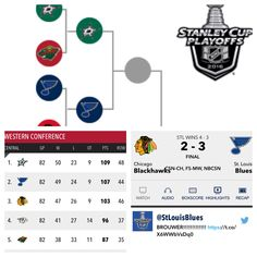 Congrats #Blues fans. See you in #Dallas! Go #Stars!