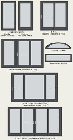 Kolbe's Sliding Patio Door Configurations