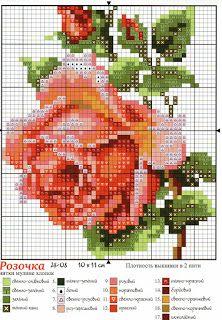 Вышивалка: Чудесная игла 28-08 «Розочка»