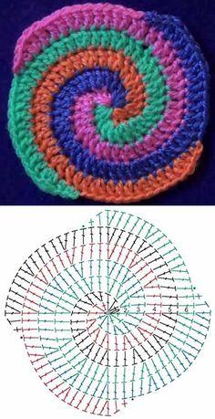 23 Ideas Crochet Bag Circle Blankets For 2019 Crochet Mandala Pattern, Crochet Circles, Crochet Motifs, Crochet Quilt, Granny Square Crochet Pattern, Crochet Pillow, Crochet Diagram, Freeform Crochet, Crochet Chart