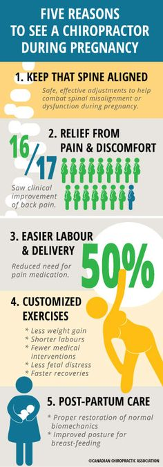 Five reasons to see a chiropractor during pregnancy http://www.chiropractic.ca/blog/chiropractic-treatment-for-pregnancy-pain/