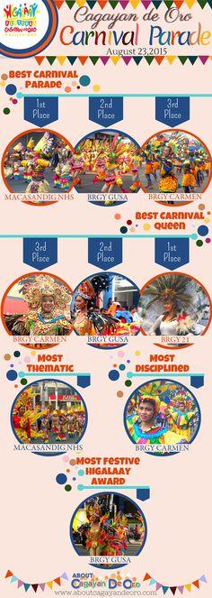 Cagayan de Oro Carnival Parade Clash of Festive Acts and Carnival Queens National High School, Rwby, Festive, Queens, Acting, Carnival, Activities, Cagayan De Oro, Carnavals