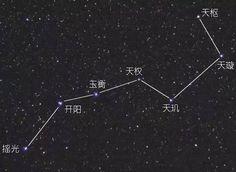 7——七星