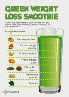 Packed with superfoods, phytochemicals, important vitamins and nutrients - Green Weight Loss Smoothie - not just for weight loss, but for super-health :)